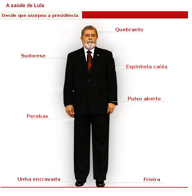 Saúde do Lula